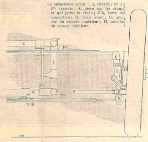 DYrsan-article-2-schema-300x288 D'Yrsan type DS de 1925 Cyclecar / Grand-Sport / Bitza Divers
