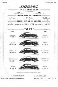 dp-laureat-grand-prix-auto-2017327.pdf-Google-Chrome_3-200x300 Panhard Levassor Dynamic Coupé Junior 1936 Divers Voitures françaises avant-guerre