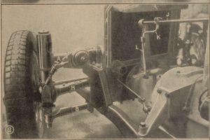 tracta-Omnia-juin-1928-3-300x200 Tracta Type D2 1931 Divers Voitures françaises avant-guerre