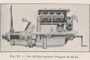Peugeot-174-moteur-sans-soupape-300x200 Peugeot 174 S Torpedo Divers Voitures françaises avant-guerre