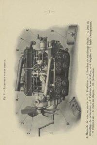 de-Dion-Bouton-FZ-V8-Auto-Canon-de-75-2-200x300 De Dion Bouton Type GO Auto-Canon/Caisson Divers