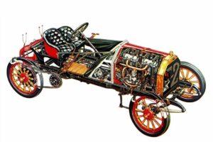 mercer-raceabout-dessin-2-300x200 MERCER 1912 Raceabout Cyclecar / Grand-Sport / Bitza Divers Voitures étrangères avant guerre